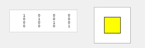 The Computer Graphics Matrix and a Cube