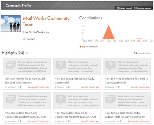 community profile01 Introducing Community Profile Pages
