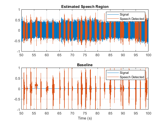 What's New R2019a: Examples » Deep Learning - MATLAB & Simulink