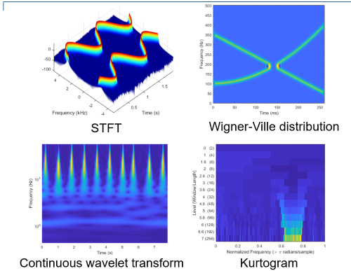 Deep Learning for Signal Processing Applications » Deep Learning
