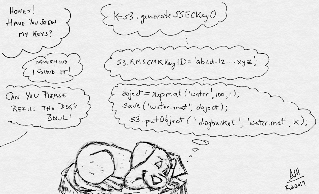 S3 keys and object upload with encryption cartoon