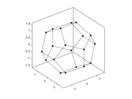 The Five Tetrahedra » Mike on MATLAB Graphics - MATLAB & Simulink