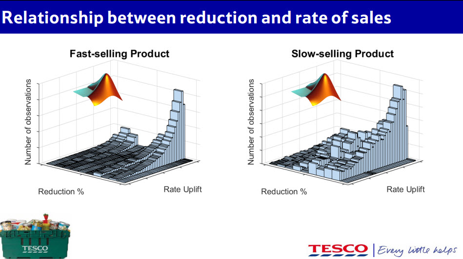 effectiveness of tesco Measuring the effectiveness of pay and reward practices how do we achieve more evidence-based reward management duncan brown peter reilly this article profiles a.