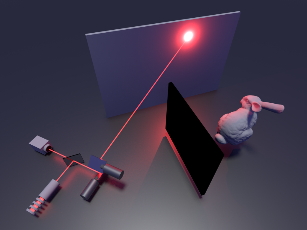 Experimental setup shows how laser light scatters off the wall, reflects off the hidden rabbit, and returns to the wall.