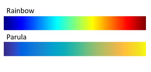 A dangerous rainbow: Why colormaps matter  » Behind the