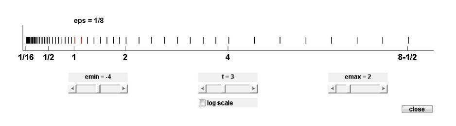 machine precision matlab