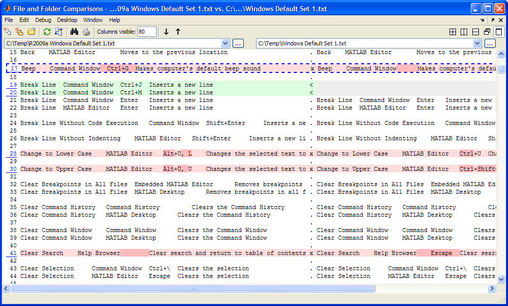 Comparing Keyboard Shortcut Sets » MATLAB Community - MATLAB