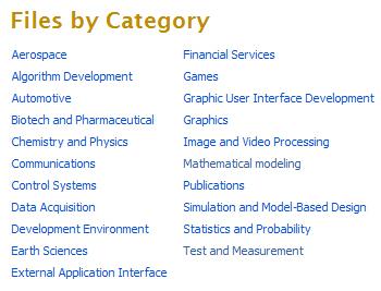 File Exchange categories