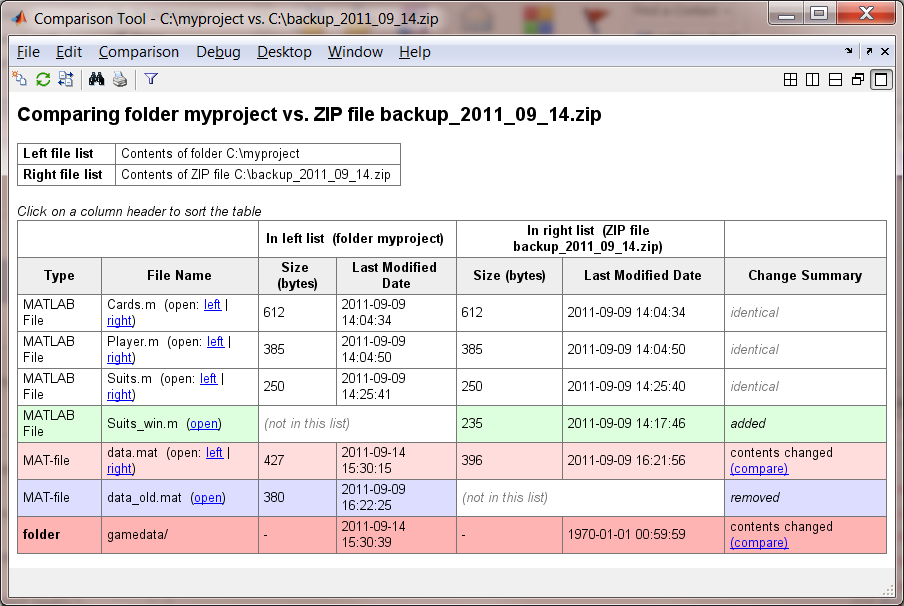 Comparison of backup folder