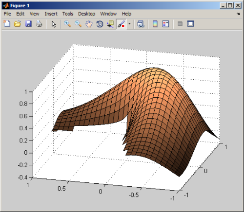 MATLAB L-shaped membrane after brushing