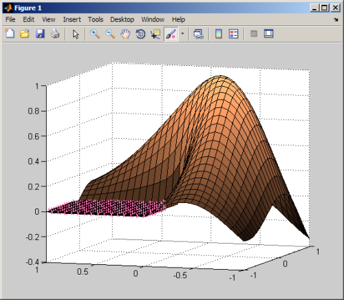 MATLAB L-shaped membrane with brush markers