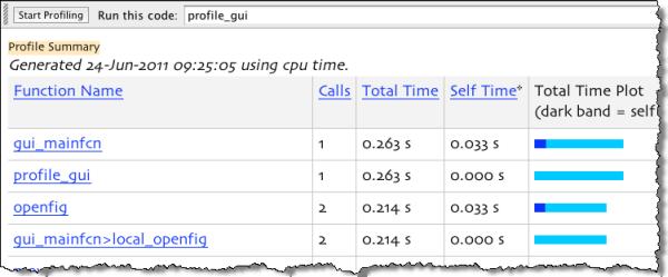 Profiler on just GUI creation