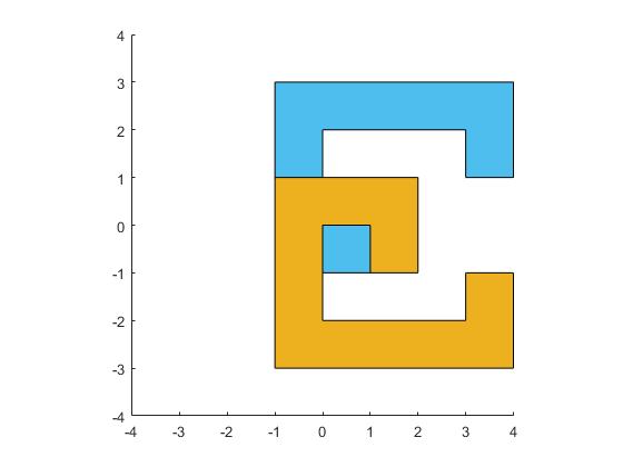 Homogeneous Coordinates » Mike on MATLAB Graphics - MATLAB