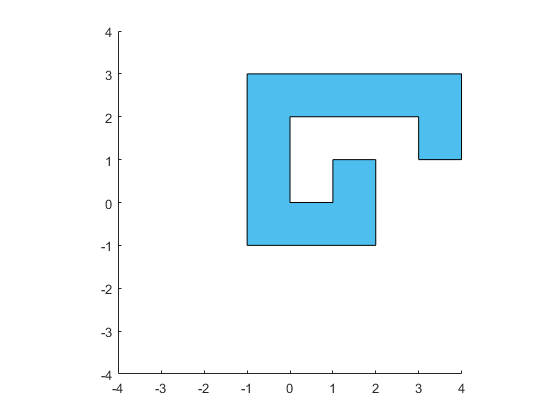 Homogeneous Coordinates Mike On Matlab Graphics Matlab Simulink