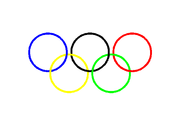 What Color Of The Olympic Rings Is For Which Continent