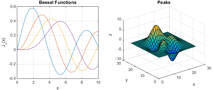 Drawing Smooth Lines Matlab : Matlab r b graphics part features of the new