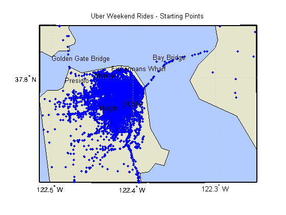 Analyzing Uber Ride Sharing GPS Data Loren On The Art Of MATLAB - Gps map data