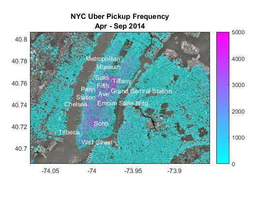 Mapping Uber Pickups In New York City Loren On The Art Of MATLAB - Uber heat map us