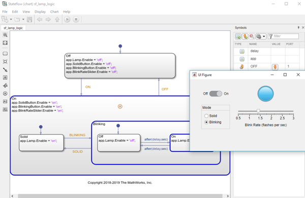 Stateflow Charts Come to MATLAB!