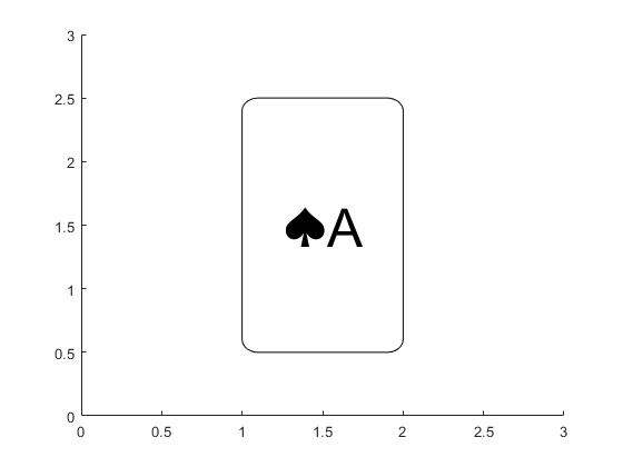 MATLAB and Mind Reading Card Games