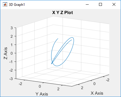3d scope file exchange pick of the week as you can see this three dimensional plot provides much greater insight into the behavior of the system ccuart Gallery