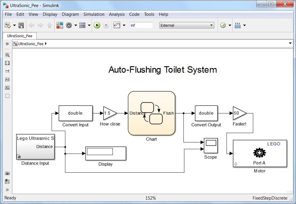 Robot Control System Design And Matlab Simulation
