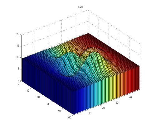 how to find data points in plot matlab