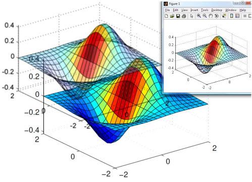 MATLAB Figure mit export_fig von Jiro Doke, MathWorks