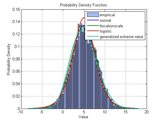 monte carlo simulation matlab pdf