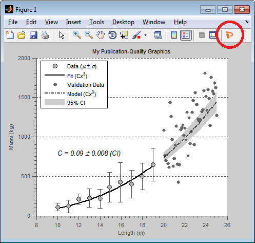 how to add labels on matlab figure