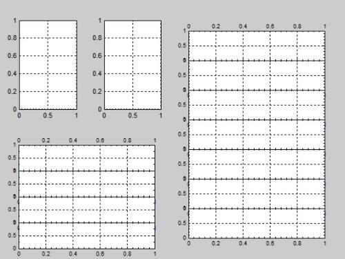 Figure margins, subplot spacings, and more… » File Exchange