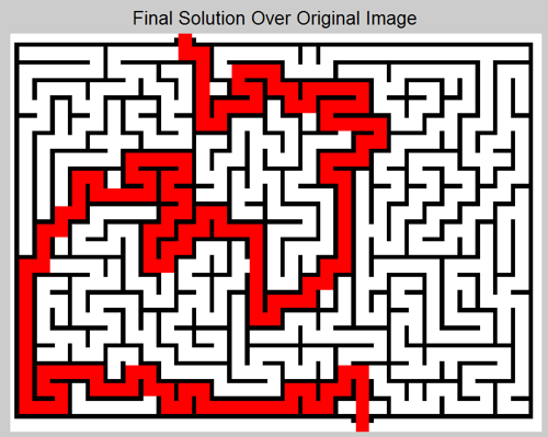 Solving Mazes with Image Processing Algorithms » File