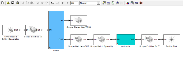 Batching and Unbatching in SimEvents