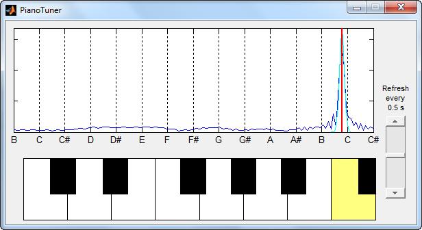 C note
