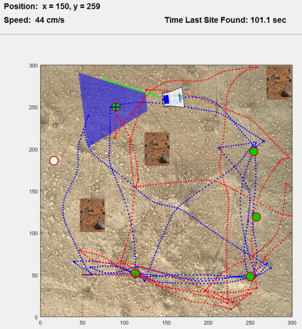 Rover final results