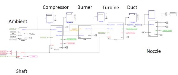 T-MATS example model