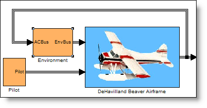DeHaviland Beaver Model Top Level