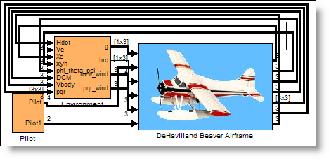 DeHaviland Beaver Model with no bus signals