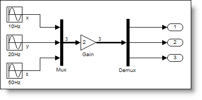 Mux model with gain