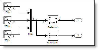 Mux model with selector