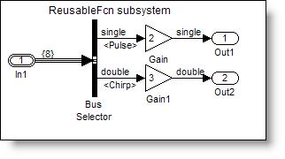 ReusableFcn subsystem with virtual bus input