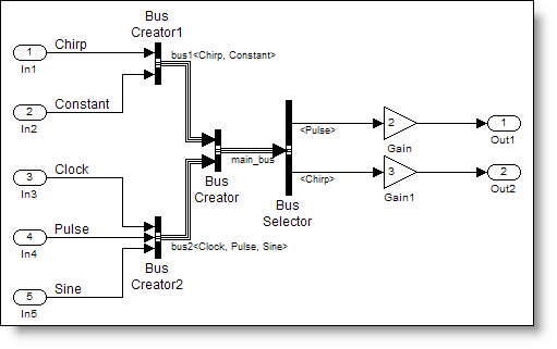 Bus Objects and Interface Specifications » Guy on Simulink