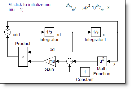 Tips on how to use Simulink more efficiently » Guy on