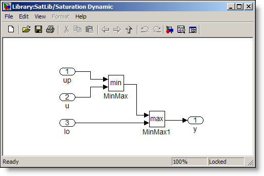 The Saturation Dynamic algorithm