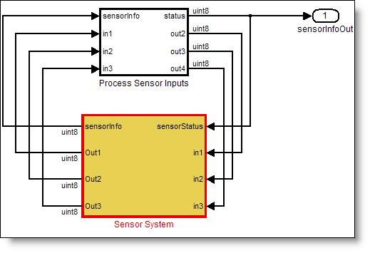 Model screen shot with algebraic loop error
