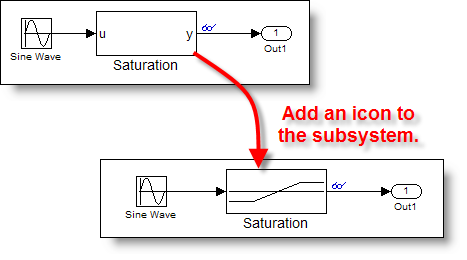 Saturation system with added icon