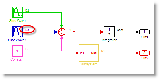 Simulink diagram with R2008b sample time annotations