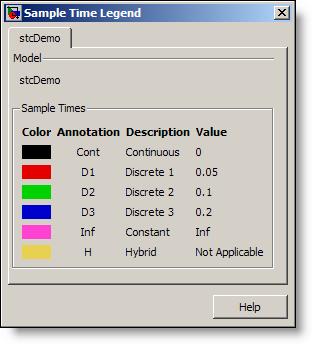 R2008b Simulink: Sample Time Colors » Guy on Simulink