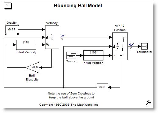 Simulink bouncing ball model