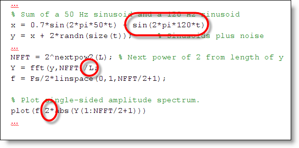 MATLAB code for the FFT circled
